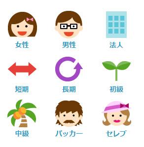 icon。
